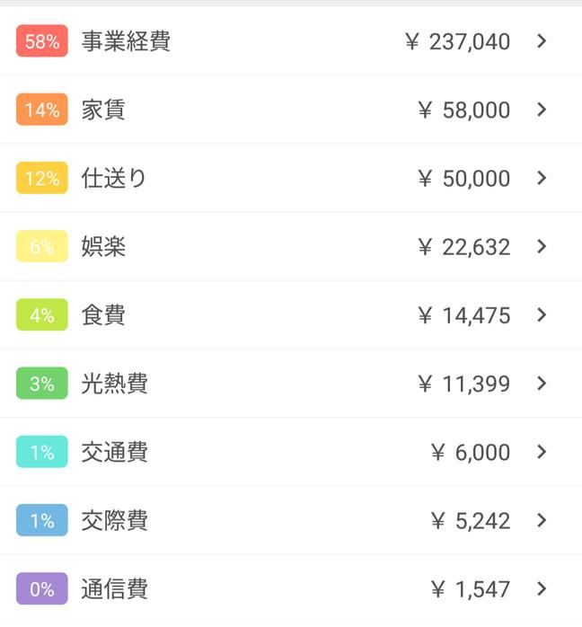 2019年8月の家計簿