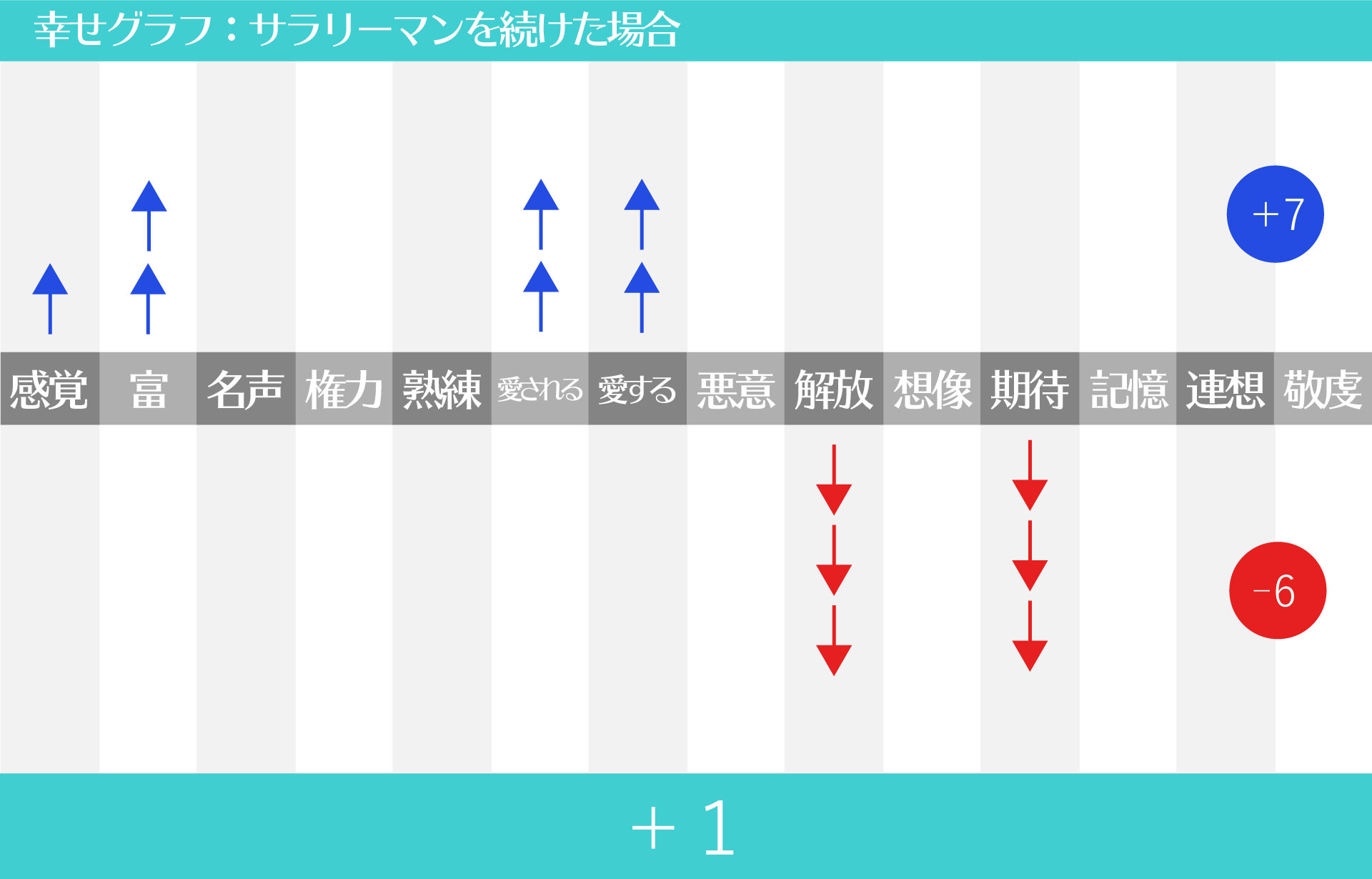 幸せグラフ_サラリーマンの場合jpg