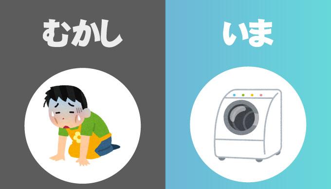 実績を確認してみる-洗濯