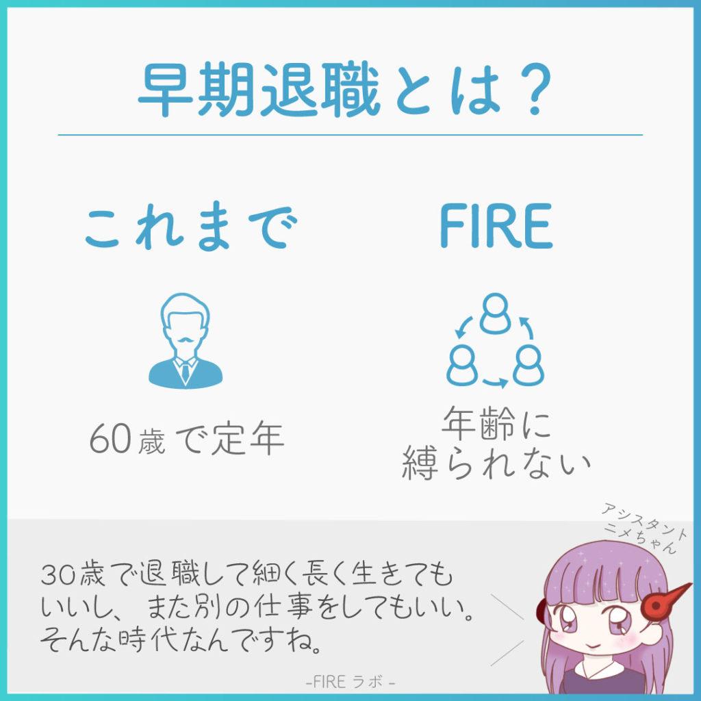 FIREムーブメント-早期退職とは?