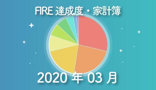 【ブログ収入が増加】ひこすけのFIRE達成度・家計簿をブログ公開【2020年03月】【セミリタイア】