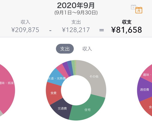 2020年09月のFIREラボのFIRE家計簿