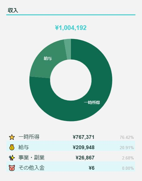 2021年5月のFIREラボのFIRE家計簿_収入